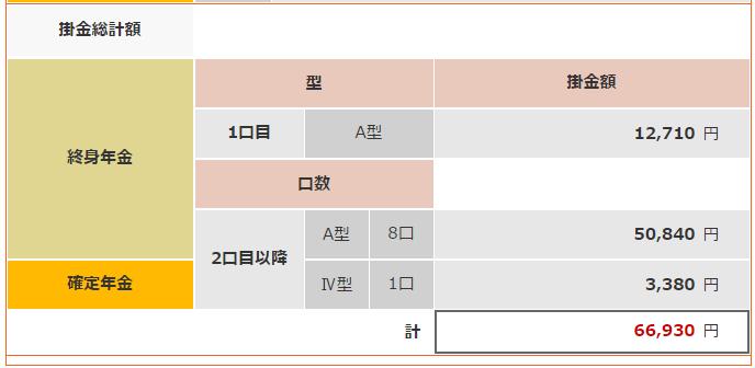 国民年金基金(35歳掛金)