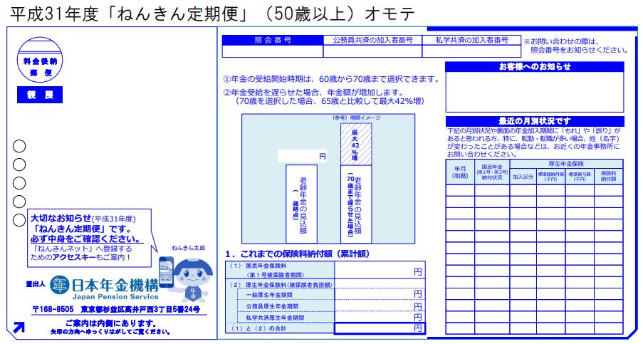 ねんきん定期便(ハガキ)50歳以上・表